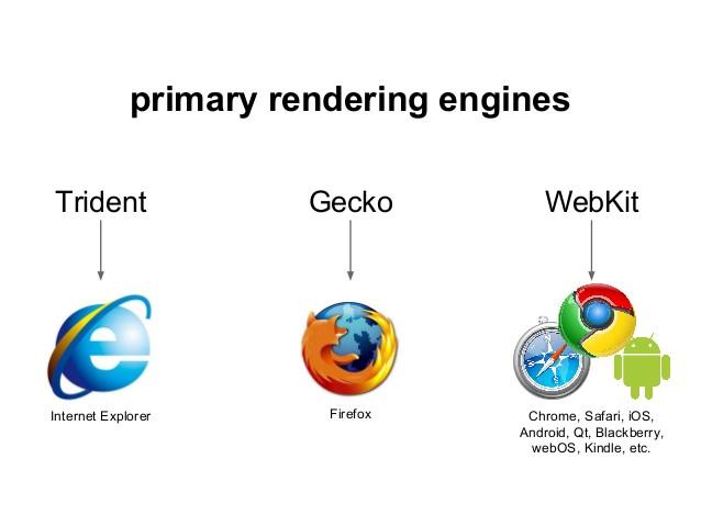 how web kit renders 14 638